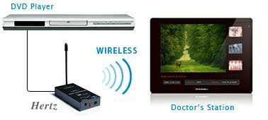RFSYSTEMLab imaging systems - wireless video audio transmitter - Herts - bs-55